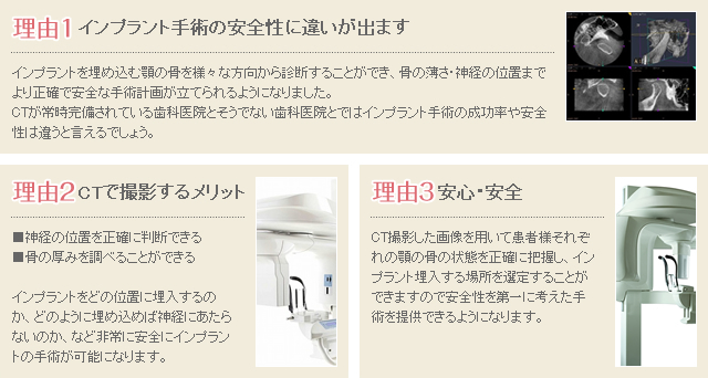 CTが必要な理由